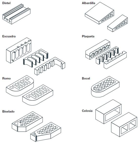 Structura ladrillo cara vista tipos de piezas - Dimensiones ladrillo cara vista ...